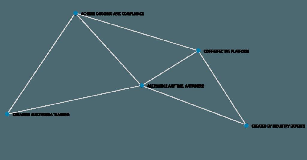 000065_CPD_Spider_Diagram