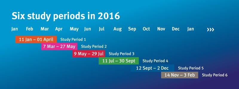 Study-Period-2016-Schedule-timeline-_Web-banner_800(w)-x-300(h)
