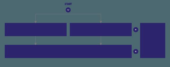 000856_real-estate-progression-diagrams_wa