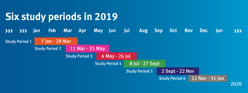 6 study periods in 2019